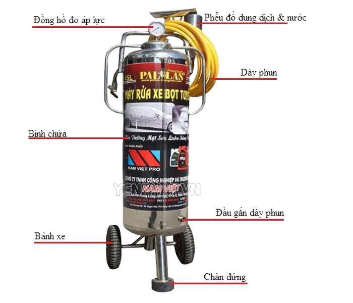 Máy rửa xe bọt tuyết được cấu tạo từ khá nhiều bộ phận