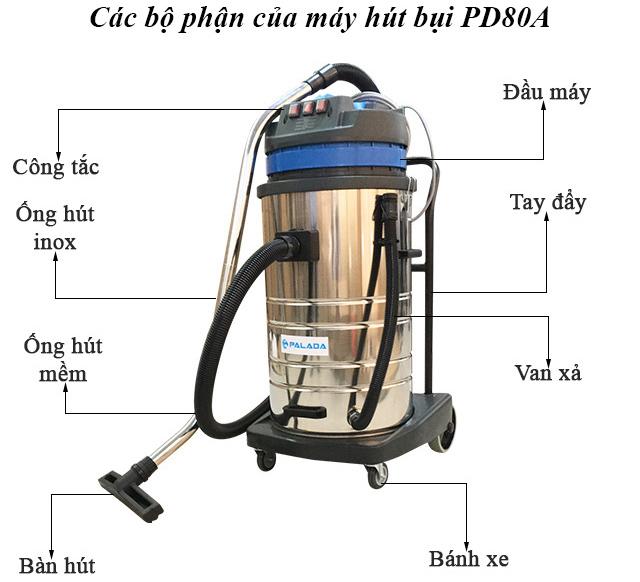 Các bộ phận của máy hút bụi Palada