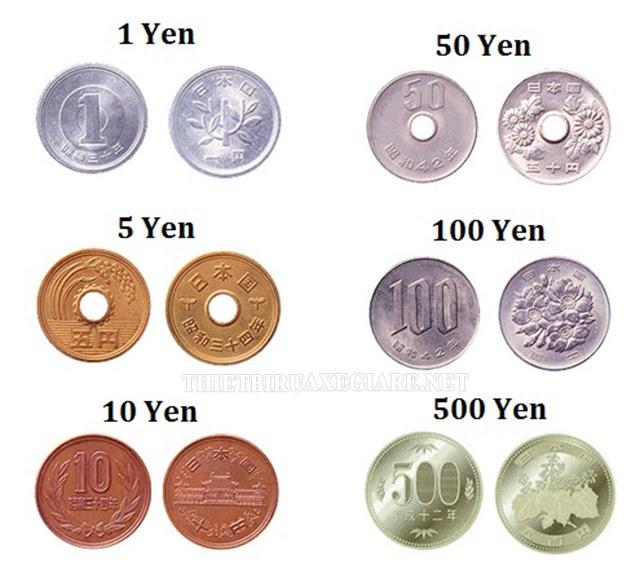 mệnh giá yên nhật sang tiền việt