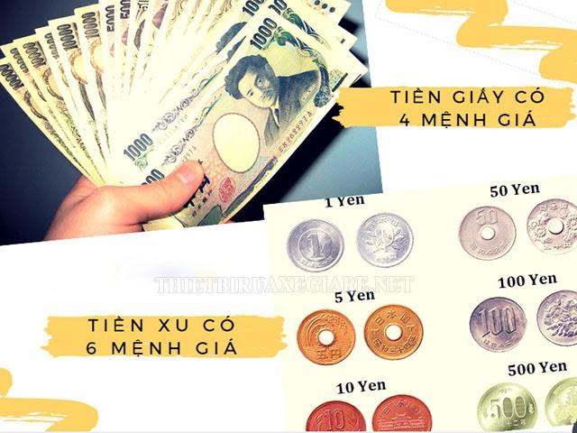tiền Yên Nhật là gì