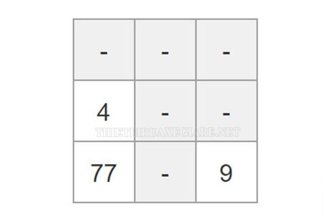 ý nghĩa 7749 trong số học