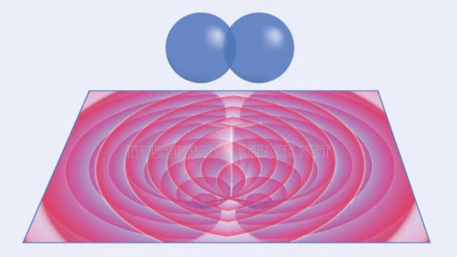 lực hấp dẫn lượng tử
